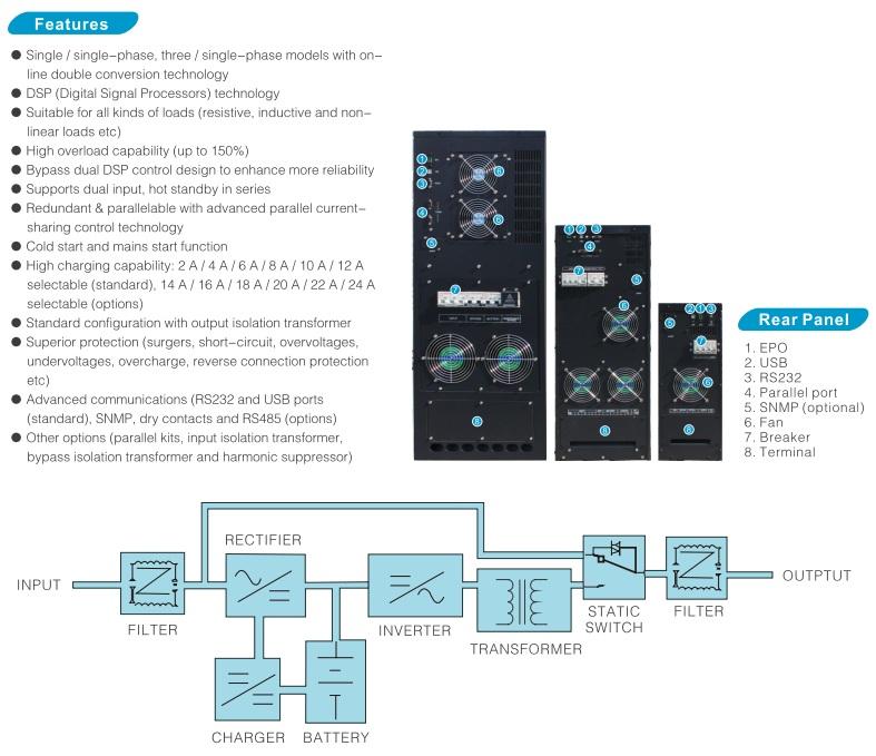Bộ lưu điện UPS AR810 10KVA 3 pha